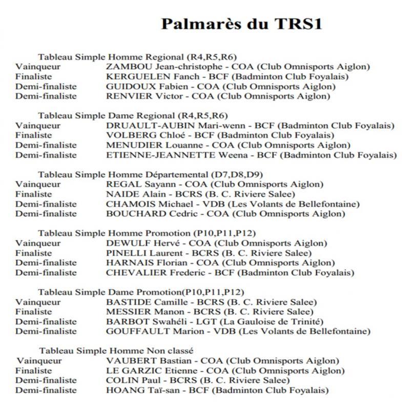 Palmares trs1